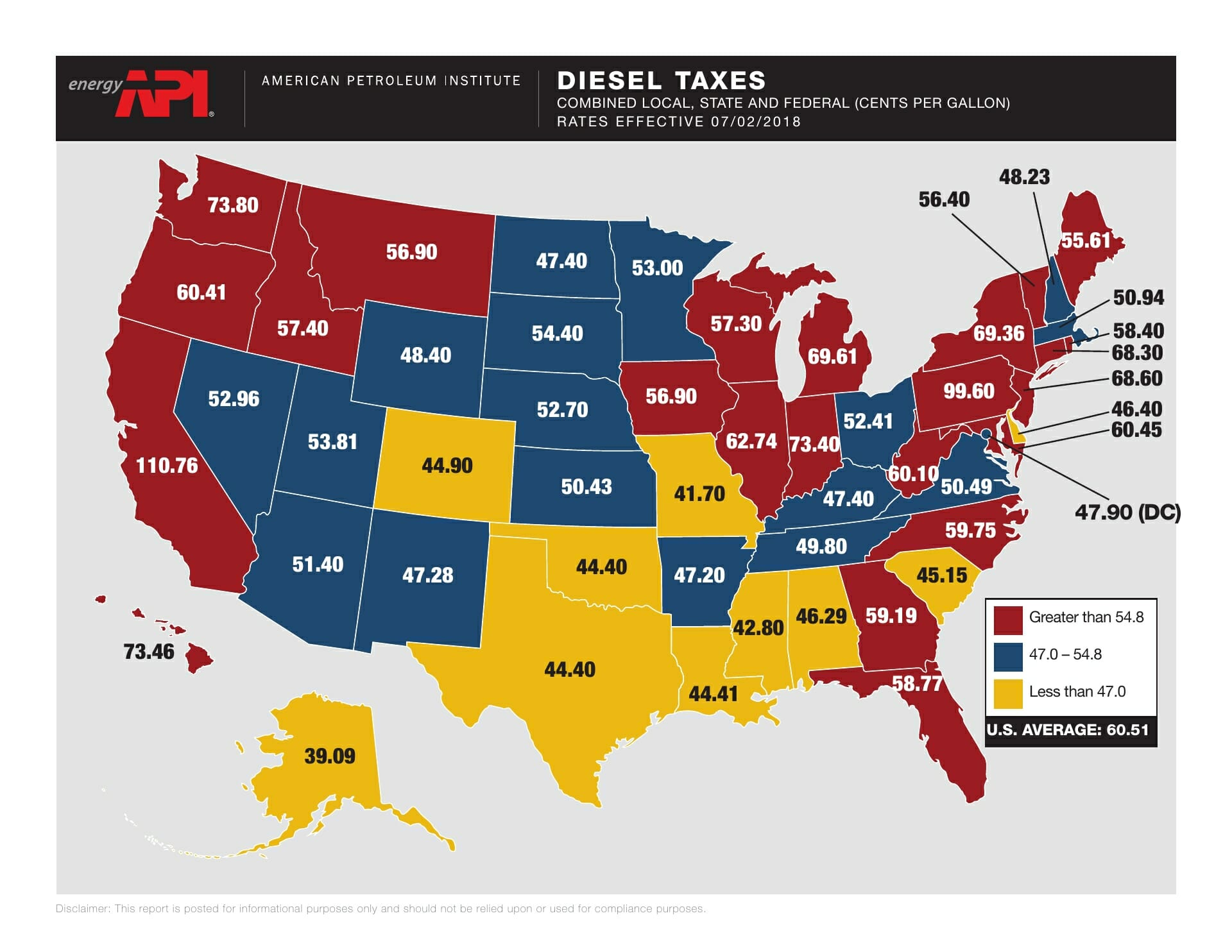Map of the US of Diesel taxes in July 2018; reason why the price of your car transport is affected